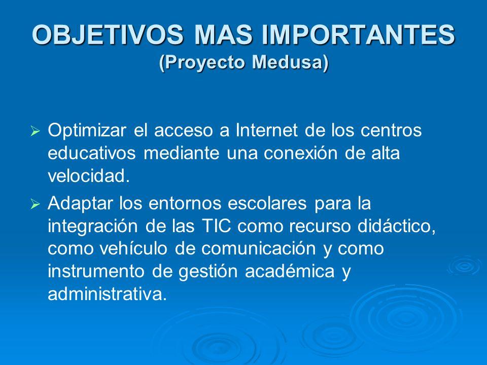 OBJETIVOS MAS IMPORTANTES (Proyecto Medusa) Optimizar el acceso a Internet de los centros educativos mediante una conexión de alta velocidad. Adaptar