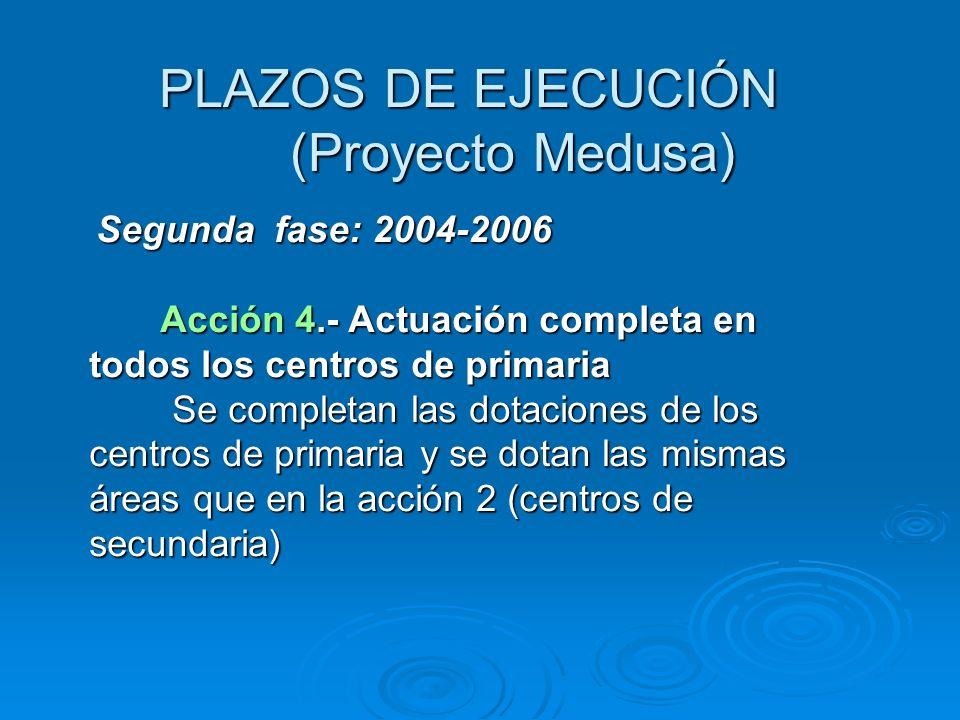 PLAZOS DE EJECUCIÓN (Proyecto Medusa) Segunda fase: 2004-2006 Segunda fase: 2004-2006 Acción 4.- Actuación completa en todos los centros de primaria A