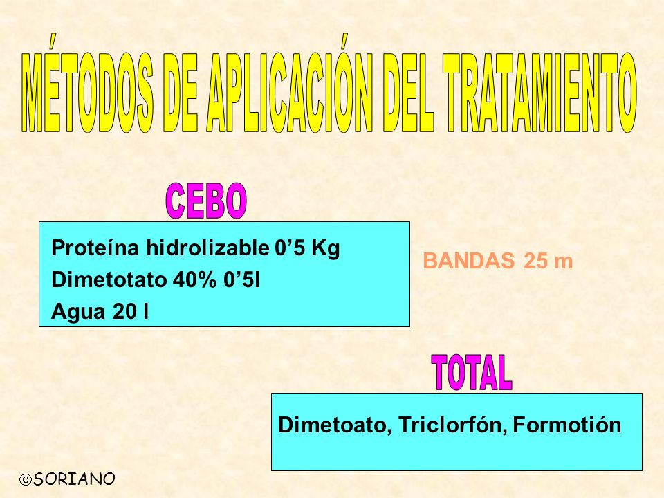 SORIANO BANDAS 25 m Proteína hidrolizable 05 Kg Dimetotato 40% 05l Agua 20 l Dimetoato, Triclorfón, Formotión