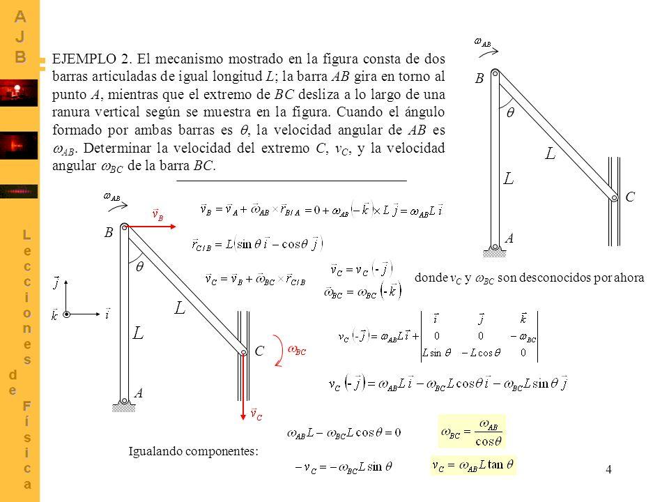 4 EJEMPLO 2. El mecanismo mostrado en la figura consta de dos barras articuladas de igual longitud L; la barra AB gira en torno al punto A, mientras q