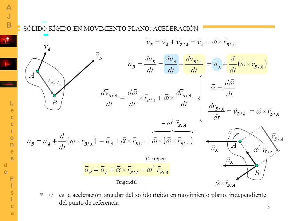 5 SÓLIDO RÍGIDO EN MOVIMIENTO PLANO: ACELERACIÓN es la aceleración angular del sólido rígido en movimiento plano, independiente del punto de referenci