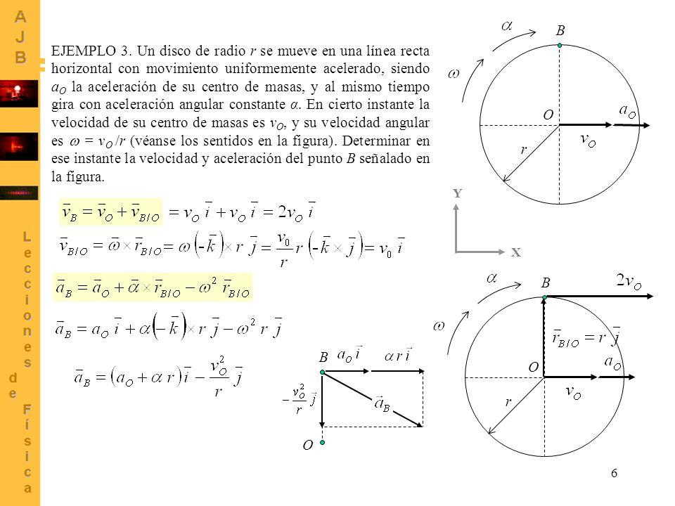 6 EJEMPLO 3. Un disco de radio r se mueve en una línea recta horizontal con movimiento uniformemente acelerado, siendo a O la aceleración de su centro