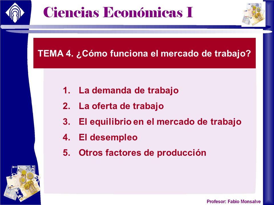 TEMA 4.¿Cómo funciona el mercado de trabajo.