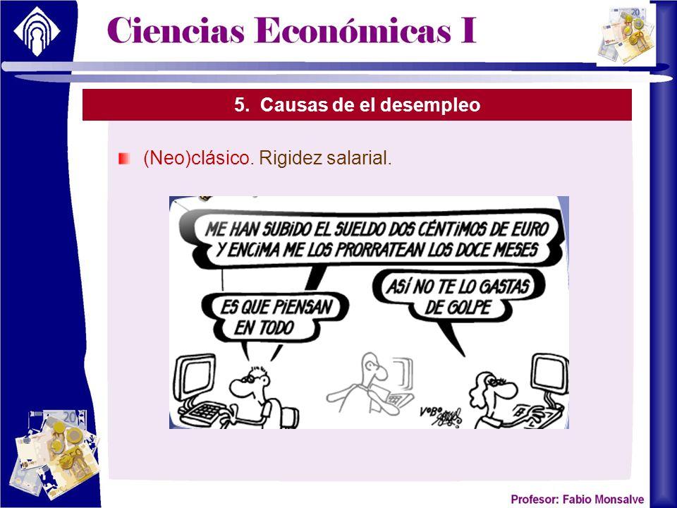 5. Causas de el desempleo (Neo)clásico. Rigidez salarial.