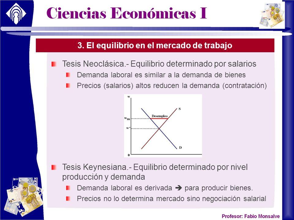 3. El equilibrio en el mercado de trabajo Tesis Neoclásica.- Equilibrio determinado por salarios Demanda laboral es similar a la demanda de bienes Pre