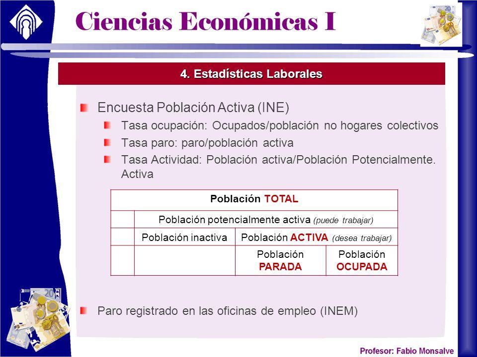 4. Estadísticas Laborales Población TOTAL Población potencialmente activa (puede trabajar) Población inactivaPoblación ACTIVA (desea trabajar) Poblaci