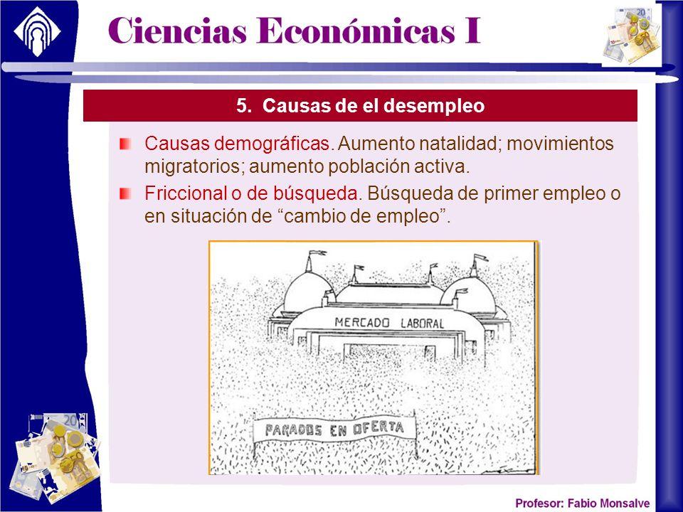 5.Causas de el desempleo Causas demográficas.