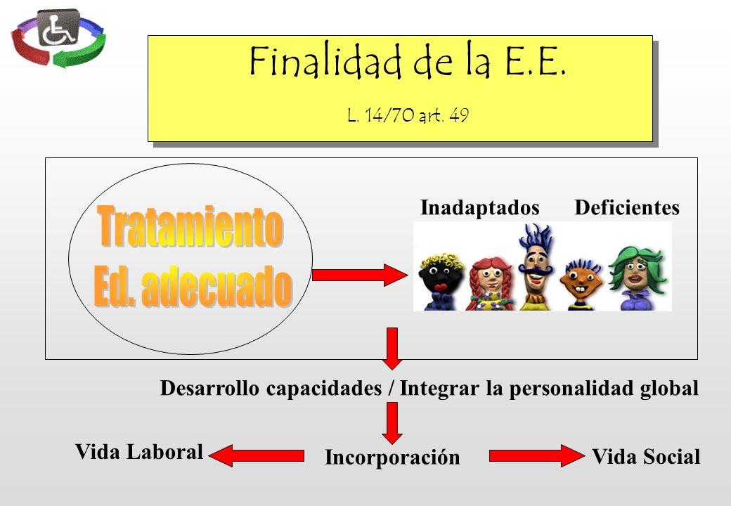 Finalidad de la E.E. L. 14/70 art. 49 Incorporación Vida Laboral Vida Social InadaptadosDeficientes Desarrollo capacidades / Integrar la personalidad
