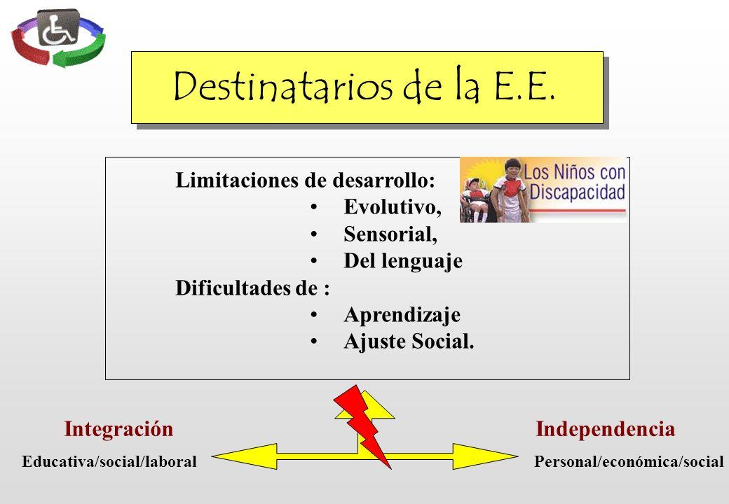 Destinatarios de la E.E. IntegraciónIndependencia Limitaciones de desarrollo: Evolutivo, Sensorial, Del lenguaje Dificultades de : Aprendizaje Ajuste