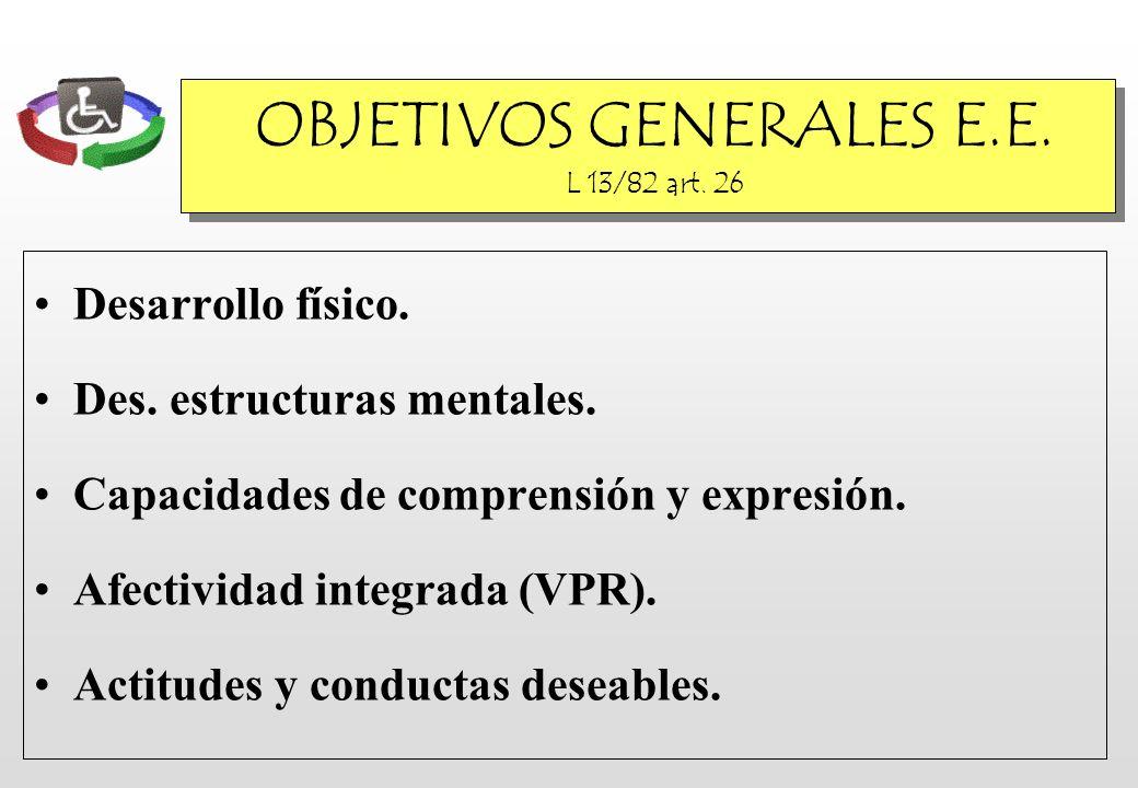 OBJETIVOS GENERALES E.E. L 13/82 art. 26 Desarrollo físico. Des. estructuras mentales. Capacidades de comprensión y expresión. Afectividad integrada (