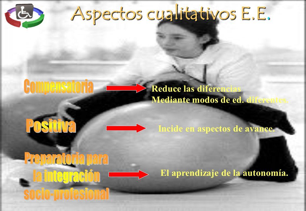Aspectos cualitativos E.E. Reduce las diferencias Mediante modos de ed. diferentes. Incide en aspectos de avance. El aprendizaje de la autonomía.