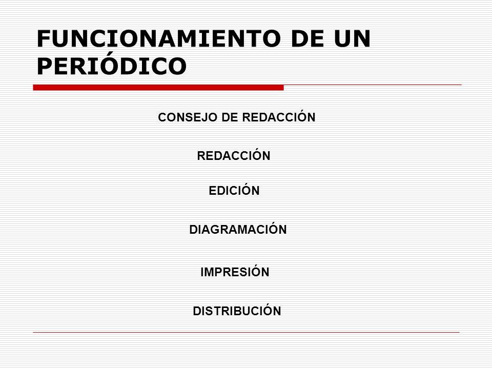 FUNCIONAMIENTO DE UN PERIÓDICO CONSEJO DE REDACCIÓN REDACCIÓN EDICIÓN DIAGRAMACIÓN IMPRESIÓN DISTRIBUCIÓN
