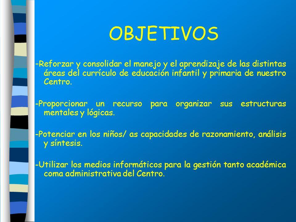 OBJETIVOS - Reforzar y consolidar el manejo y el aprendizaje de las distintas áreas del currículo de educación infantil y primaria de nuestro Centro.