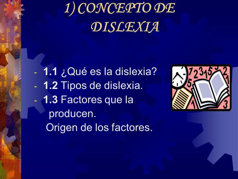 1) CONCEPTO DE DISLEXIA - 1.1 ¿Qué es la dislexia? - 1.2 Tipos de dislexia. - 1.3 Factores que la producen. Origen de los factores.