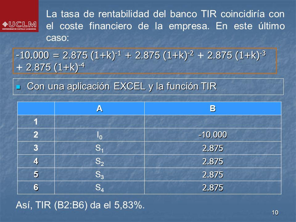 10 La tasa de rentabilidad del banco TIR coincidiría con el coste financiero de la empresa. En este último caso: -10.000 = 2.875 (1+k) -1 + 2.875 (1+k