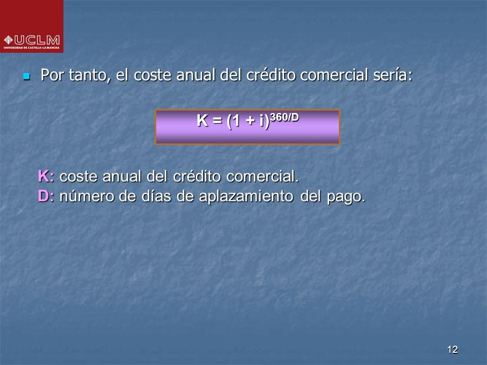 12 Por tanto, el coste anual del crédito comercial sería: Por tanto, el coste anual del crédito comercial sería: K = (1 + i) 360/D K: coste anual del