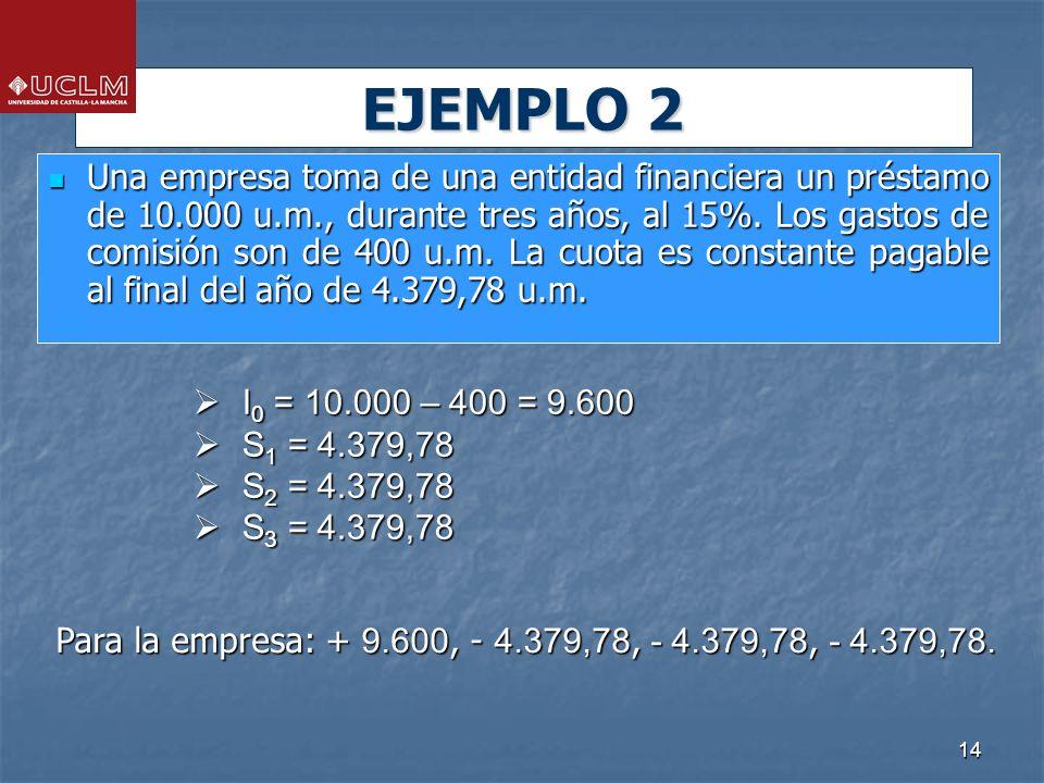 14 EJEMPLO 2 Una empresa toma de una entidad financiera un préstamo de 10.000 u.m., durante tres años, al 15%. Los gastos de comisión son de 400 u.m.