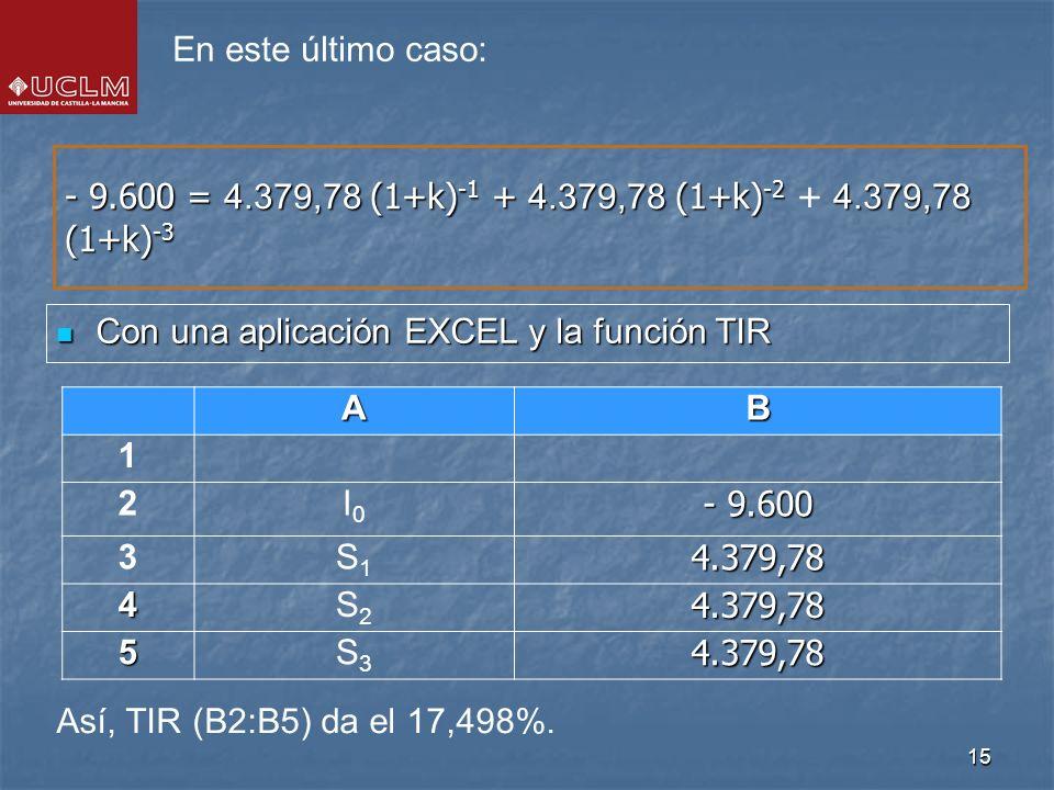 15 En este último caso: - 9.600 = 4.379,78 (1+k) -1 + 4.379,78 (1+k) -2 4.379,78 (1+k) -3 - 9.600 = 4.379,78 (1+k) -1 + 4.379,78 (1+k) -2 + 4.379,78 (1+k) -3 Con una aplicación EXCEL y la función TIR Con una aplicación EXCEL y la función TIR AB 1 2I0I0 - 9.600 3S1S14.379,78 4S2S24.379,78 5S3S34.379,78 Así, TIR (B2:B5) da el 17,498%.