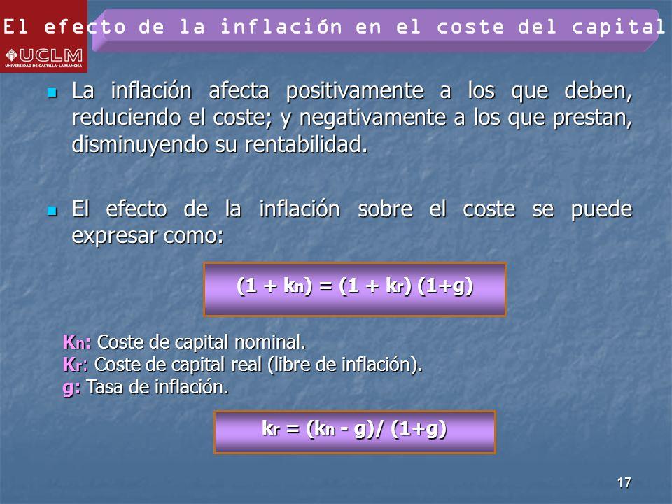 17 La inflación afecta positivamente a los que deben, reduciendo el coste; y negativamente a los que prestan, disminuyendo su rentabilidad. La inflaci