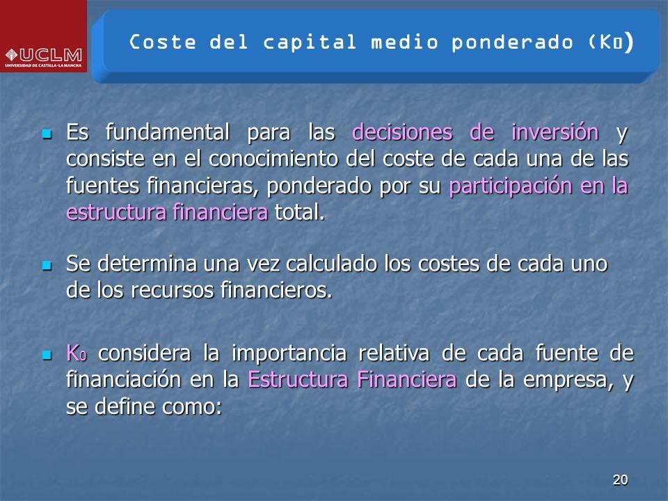 20 Es fundamental para las decisiones de inversión y consiste en el conocimiento del coste de cada una de las fuentes financieras, ponderado por su participación en la estructura financiera total.