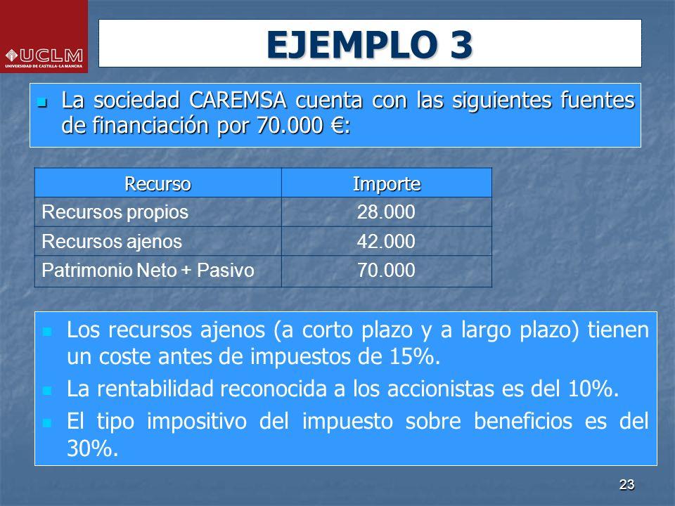 23 La sociedad CAREMSA cuenta con las siguientes fuentes de financiación por 70.000 : La sociedad CAREMSA cuenta con las siguientes fuentes de financi