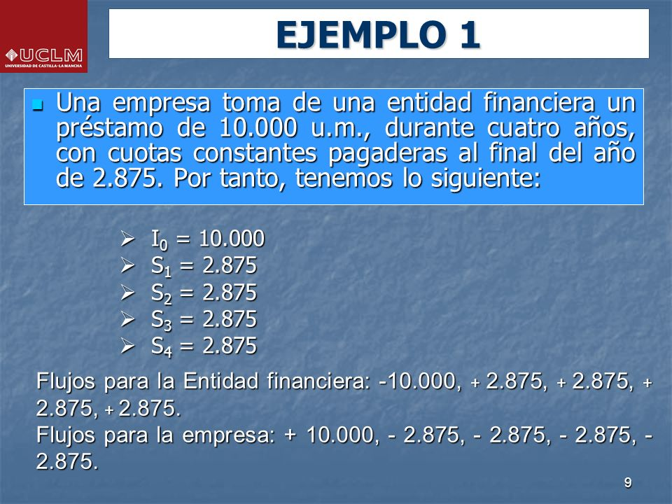 9 EJEMPLO 1 Una empresa toma de una entidad financiera un préstamo de 10.000 u.m., durante cuatro años, con cuotas constantes pagaderas al final del año de 2.875.