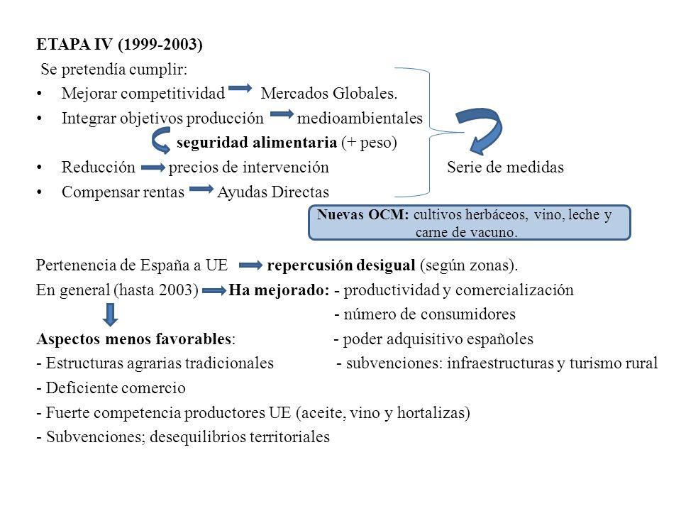 ETAPA IV (1999-2003) Se pretendía cumplir: Mejorar competitividad Mercados Globales. Integrar objetivos producción medioambientales seguridad alimenta