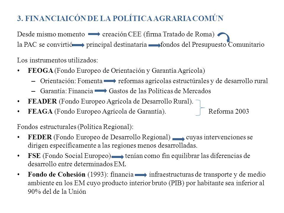 3. FINANCIAICÓN DE LA POLÍTICA AGRARIA COMÚN Desde mismo momento creación CEE (firma Tratado de Roma) la PAC se convirtió principal destinataria fondo