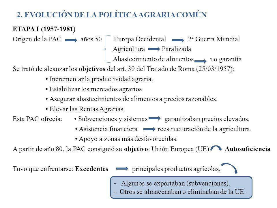 ETAPA I (1957-1981) Origen de la PAC años 50 Europa Occidental 2ª Guerra Mundial Agricultura Paralizada Abastecimiento de alimentos no garantía Se tra