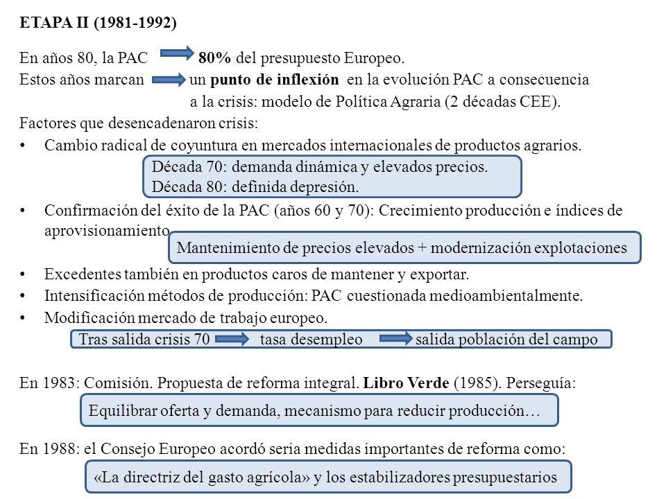 ETAPA II (1981-1992) En años 80, la PAC 80% del presupuesto Europeo. Estos años marcan un punto de inflexión en la evolución PAC a consecuencia a la c