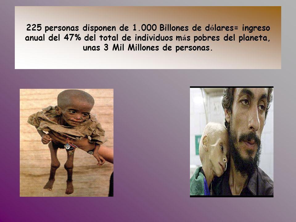 225 personas disponen de 1.000 Billones de d ó lares= ingreso anual del 47% del total de individuos m á s pobres del planeta, unas 3 Mil Millones de p