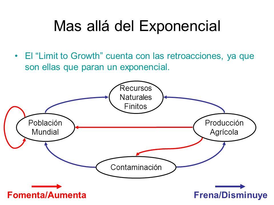 El Limit to Growth cuenta con las retroacciones, ya que son ellas que paran un exponencial. Mas allá del Exponencial Fomenta/AumentaFrena/Disminuye Po