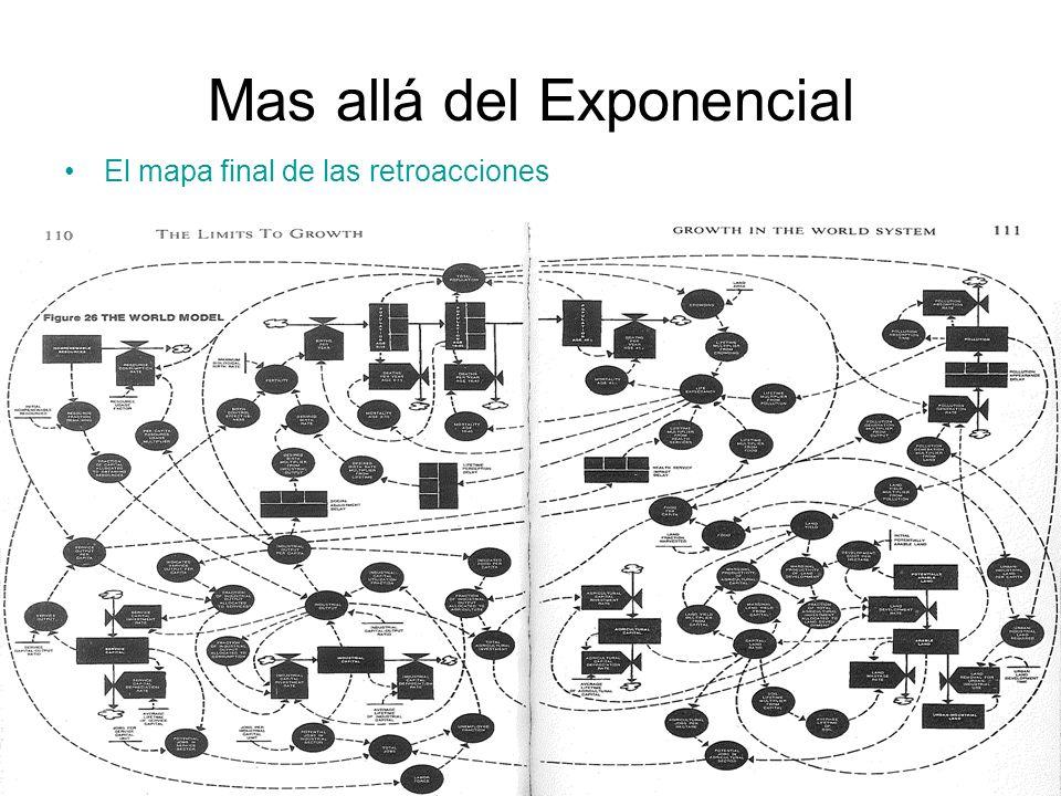Mas allá del Exponencial El mapa final de las retroacciones