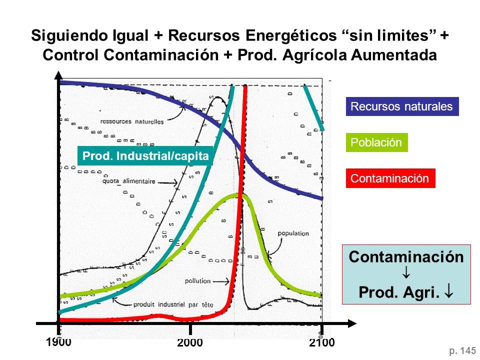 1900 20002100 Recursos naturales Población Contaminación Siguiendo Igual + Recursos Energéticos sin limites + Control Contaminación + Prod. Agrícola A