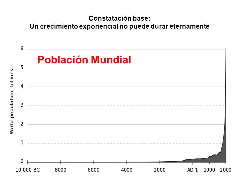 Constatación base: Un crecimiento exponencial no puede durar eternamente Población Mundial