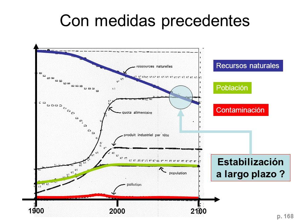 1900 20002100 Recursos naturales Población Contaminación Con medidas precedentes p. 168 Estabilización a largo plazo ?
