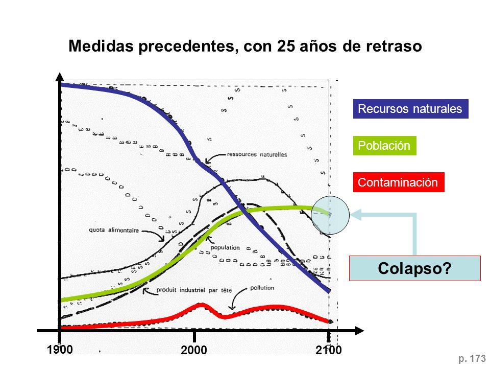 1900 20002100 Recursos naturales Población Contaminación Medidas precedentes, con 25 años de retraso p. 173 Colapso?