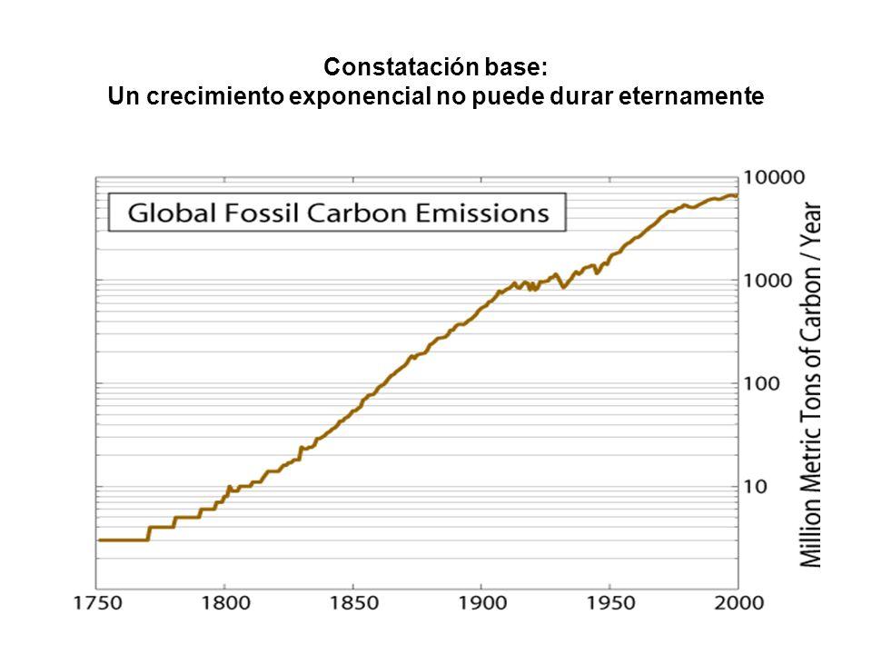 Constatación base: Un crecimiento exponencial no puede durar eternamente