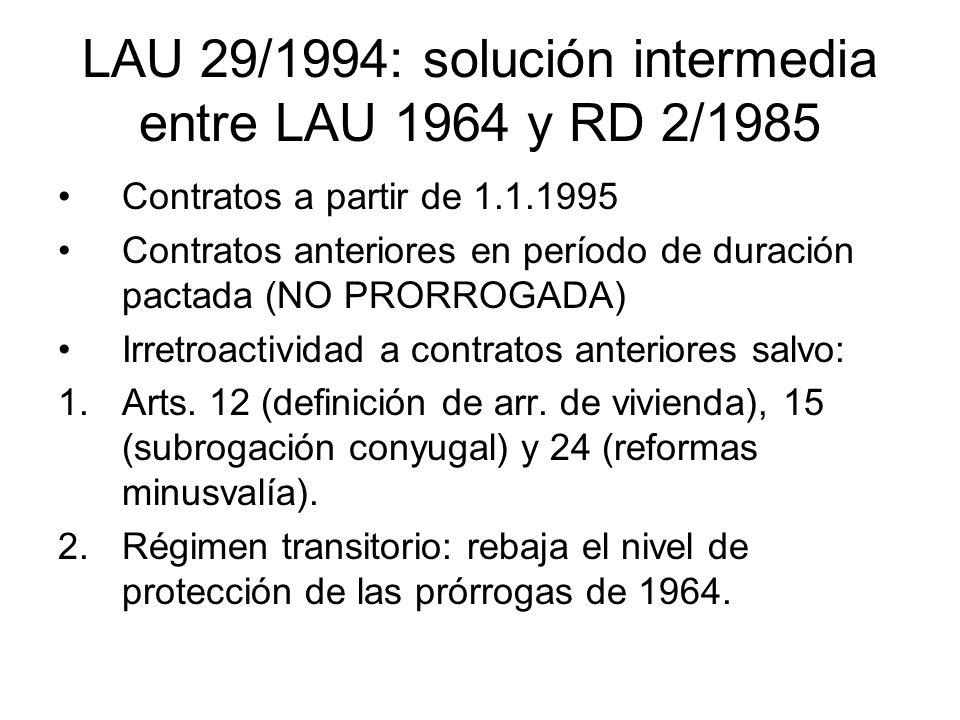 LAU 29/1994: solución intermedia entre LAU 1964 y RD 2/1985 Contratos a partir de 1.1.1995 Contratos anteriores en período de duración pactada (NO PRO