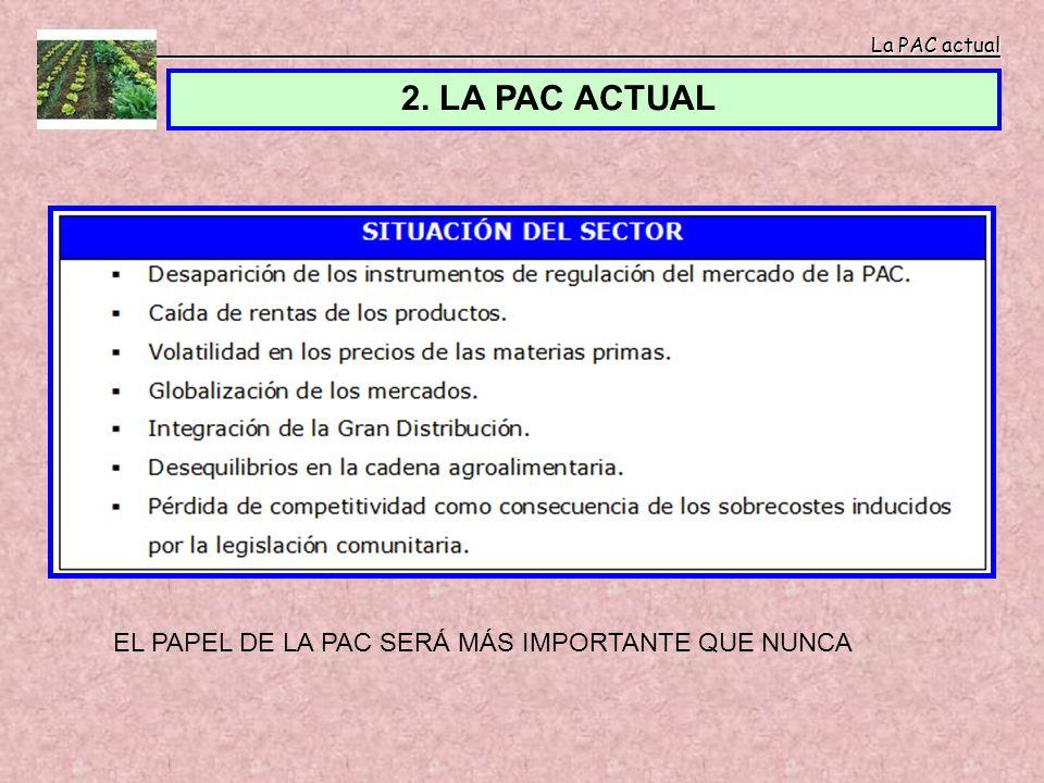 La PAC actual La PAC actual 2. LA PAC ACTUAL EL PAPEL DE LA PAC SERÁ MÁS IMPORTANTE QUE NUNCA