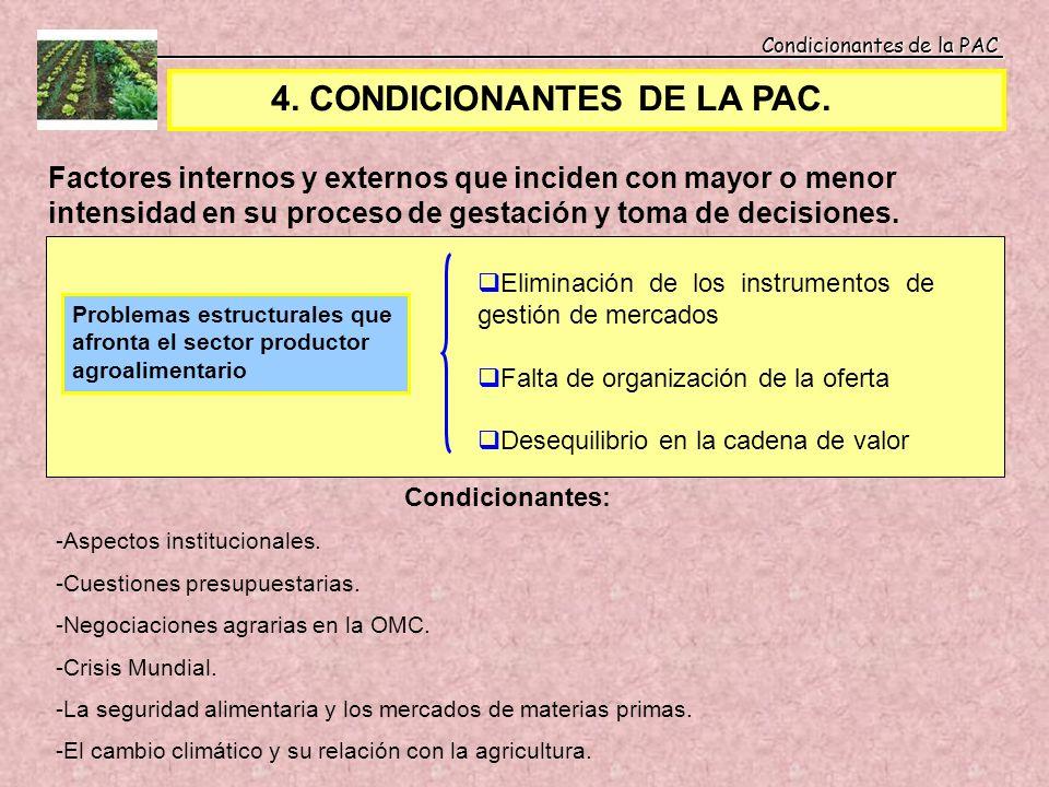Condicionantes de la PAC Condicionantes de la PAC 4. CONDICIONANTES DE LA PAC. Factores internos y externos que inciden con mayor o menor intensidad e