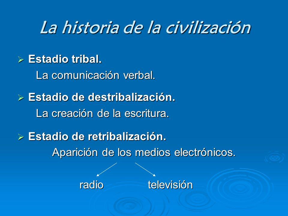 La historia de la civilización Estadio tribal. Estadio tribal. La comunicación verbal. La comunicación verbal. Estadio de destribalización. Estadio de