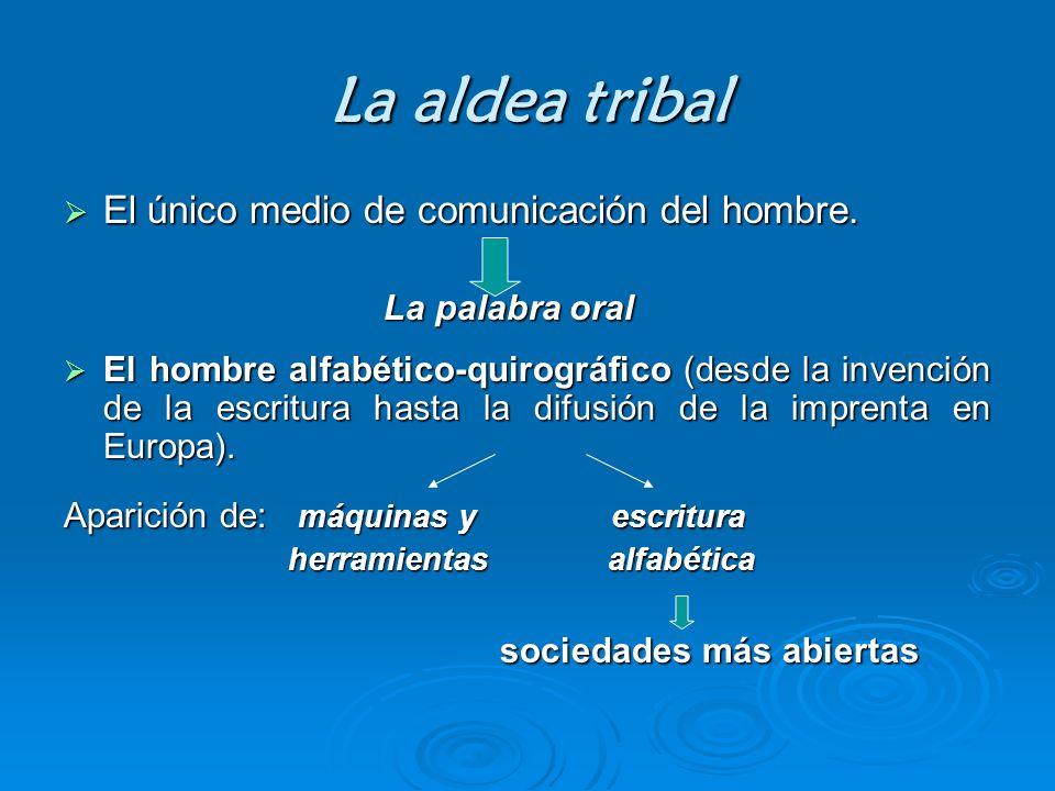 La aldea tribal El único medio de comunicación del hombre. El único medio de comunicación del hombre. La palabra oral La palabra oral El hombre alfabé