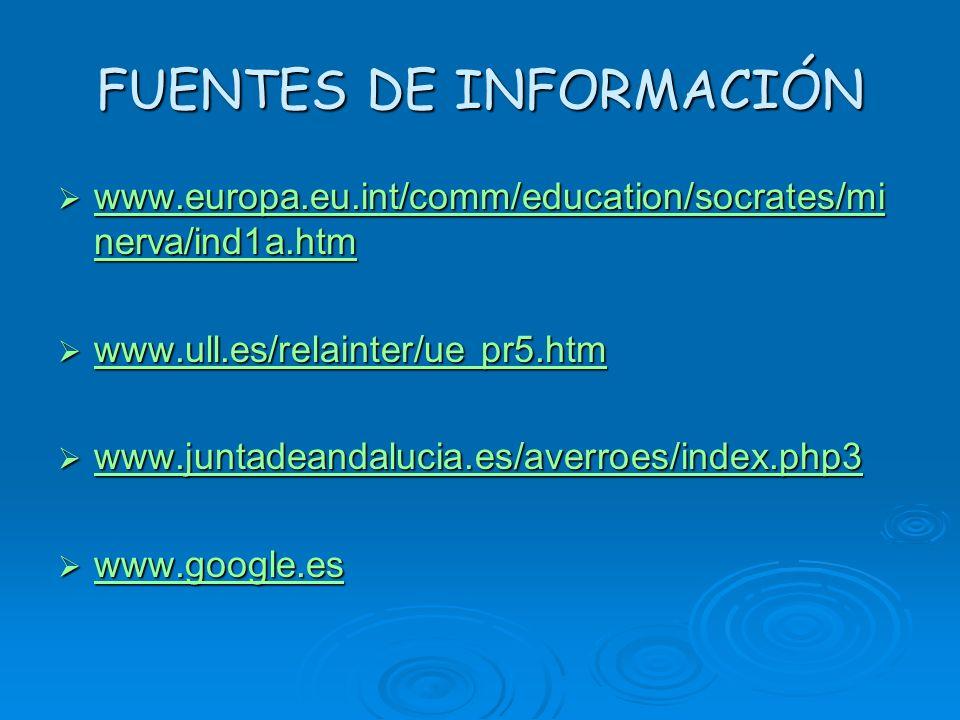 FUENTES DE INFORMACIÓN www.europa.eu.int/comm/education/socrates/mi nerva/ind1a.htm www.europa.eu.int/comm/education/socrates/mi nerva/ind1a.htm www.europa.eu.int/comm/education/socrates/mi nerva/ind1a.htm www.europa.eu.int/comm/education/socrates/mi nerva/ind1a.htm www.ull.es/relainter/ue pr5.htm www.ull.es/relainter/ue pr5.htm www.ull.es/relainter/ue pr5.htm www.ull.es/relainter/ue pr5.htm www.juntadeandalucia.es/averroes/index.php3 www.juntadeandalucia.es/averroes/index.php3 www.juntadeandalucia.es/averroes/index.php3 www.google.es www.google.es www.google.es