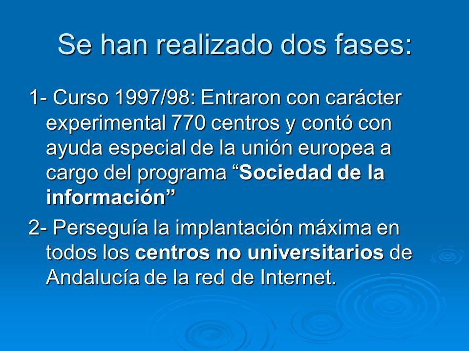Se han realizado dos fases: 1- Curso 1997/98: Entraron con carácter experimental 770 centros y contó con ayuda especial de la unión europea a cargo del programa Sociedad de la información 2- Perseguía la implantación máxima en todos los centros no universitarios de Andalucía de la red de Internet.