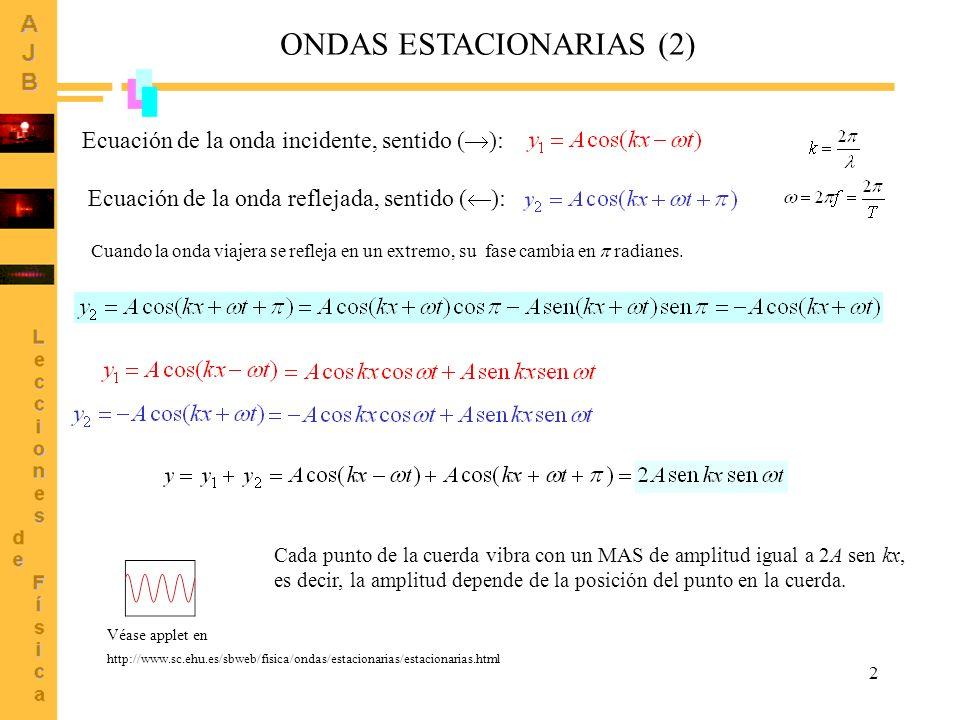 3 ONDAS ESTACIONARIAS (3) Como los puntos extremos de la cuerda están fijos por hipótesis, la vibración en ellos tiene que ser nula; es decir, si la cuerda donde se propagan las ondas tiene longitud L, en los extremos x = 0 y x = L han de verificarse en cualquier instante las condiciones siguientes: ¿Se producen ondas estacionarias en una cuerda para cualquier par de ondas incidente y reflejada.