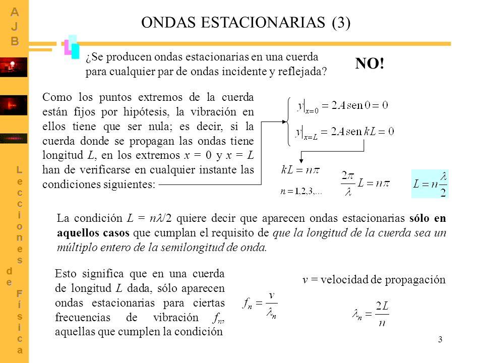 3 ONDAS ESTACIONARIAS (3) Como los puntos extremos de la cuerda están fijos por hipótesis, la vibración en ellos tiene que ser nula; es decir, si la c