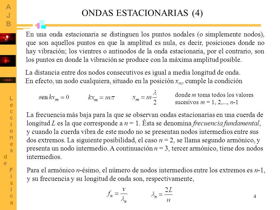 4 ONDAS ESTACIONARIAS (4) En una onda estacionaria se distinguen los puntos nodales (o simplemente nodos), que son aquellos puntos en que la amplitud