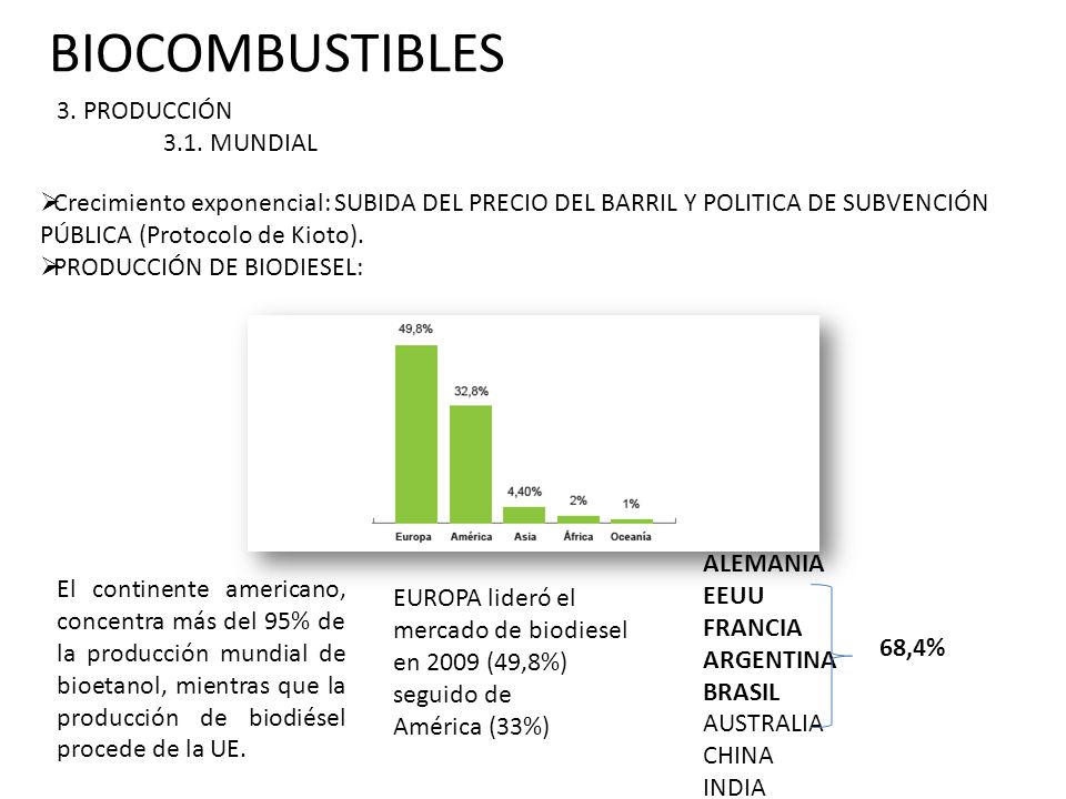 BIOCOMBUSTIBLES 6.