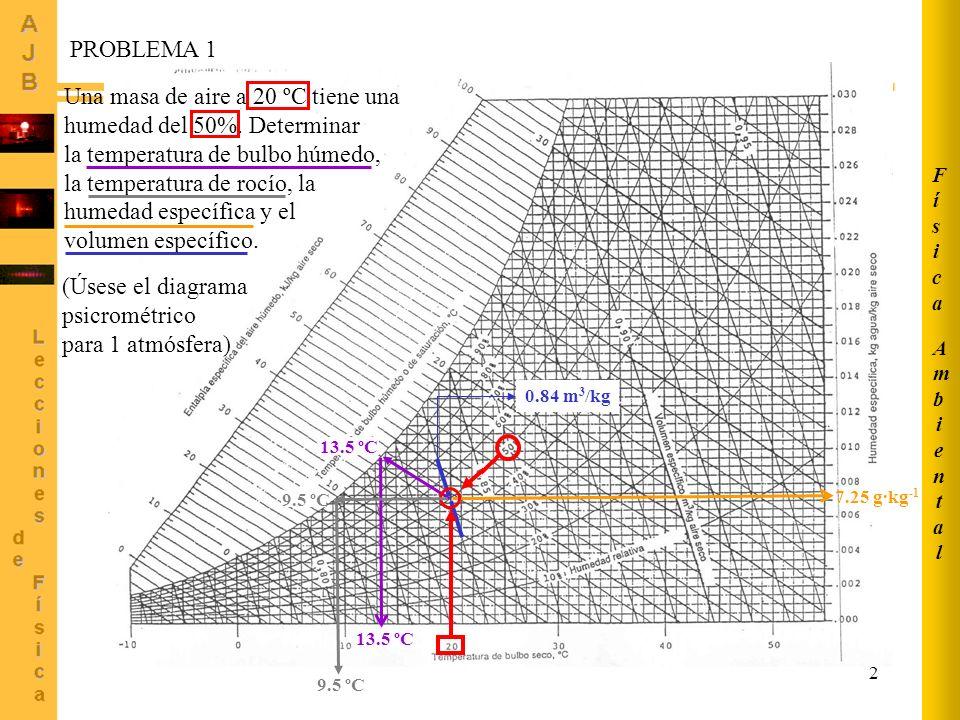 2 13.5 ºC 7.25 g·kg -1 0.84 m 3 /kg Una masa de aire a 20 ºC tiene una humedad del 50%. Determinar la temperatura de bulbo húmedo, la temperatura de r